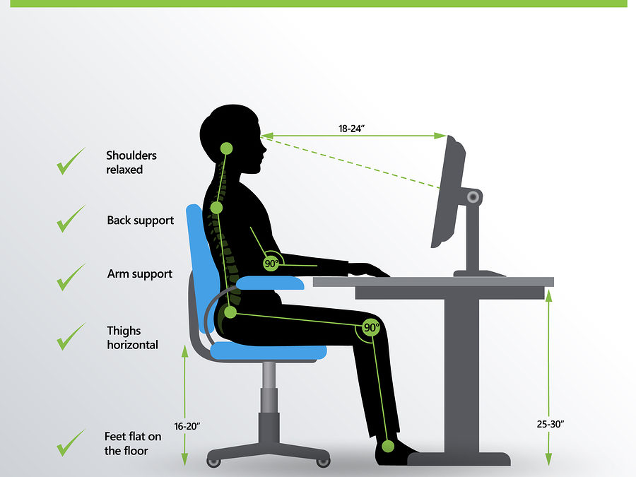 Finding the Right Desk